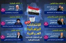 """مركز """"فورن بولسي"""" الامريكي، نتائج اول استبيان له، بشأن الانتخابات البرلمانية في العراق"""