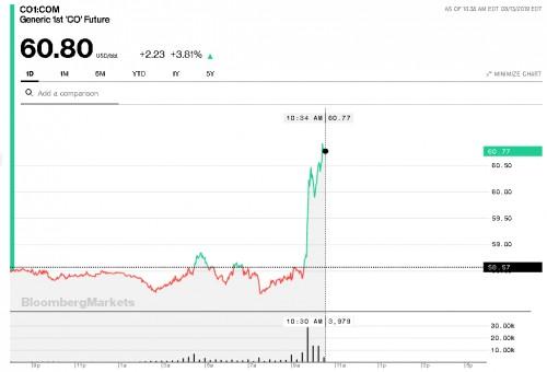 قفزة كبيرة في أسعار النفط